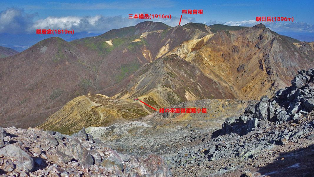 茶臼岳から見た朝日岳方面