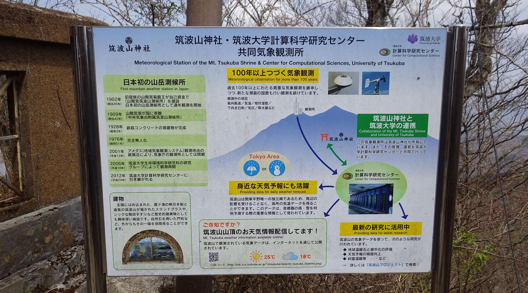 筑波山・男体山の気象観測所についての案内板